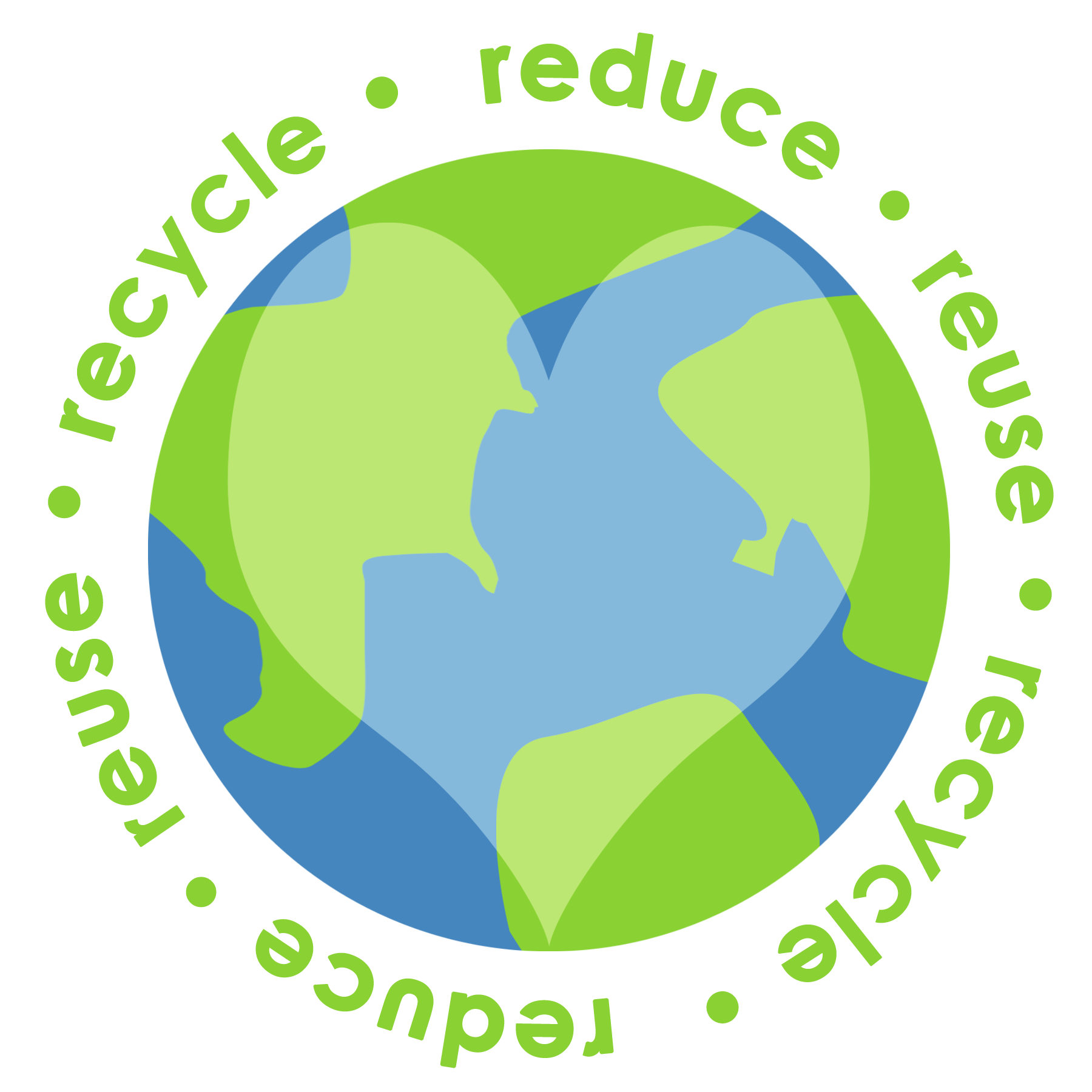 reduce-reuse-recycle | Transition Stourbridge